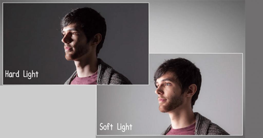Hard and soft light - banner
